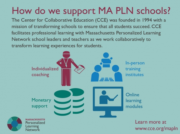 How Do We Support Ma Pln Schools 01 Web