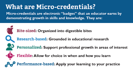 What are micro-credentials?